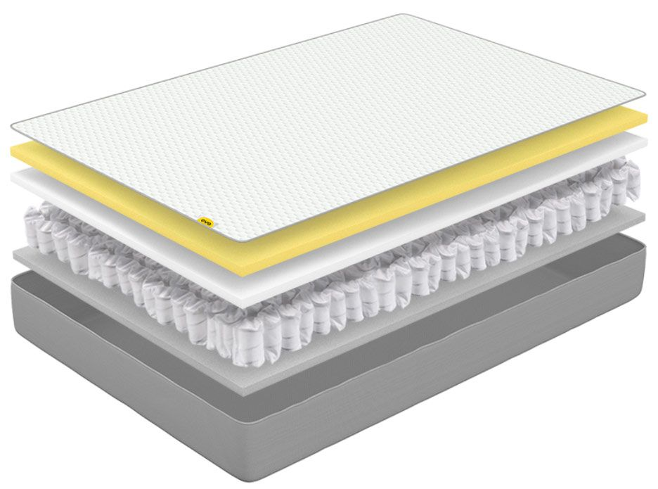 Eve Hybrid mattress layers