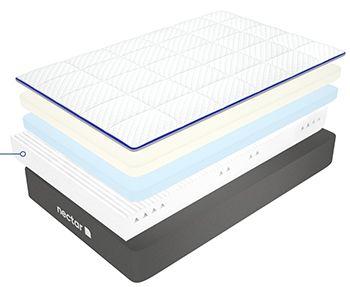 Nectar mattress layers