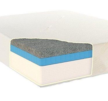 Coolmax XL 4G Air Memory Foam Mattress 30CM