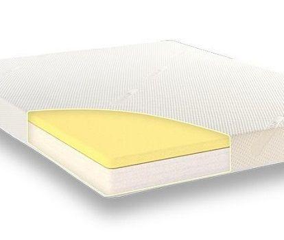 coolmax classic memory foam mattress