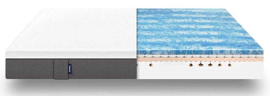emma hybrid mattress layers pocket springs
