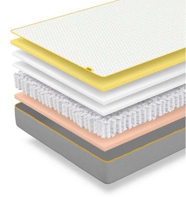 emma hybrid vs. eve original hybrid mattress
