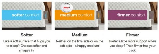 Studio mattress soft, medium, firm